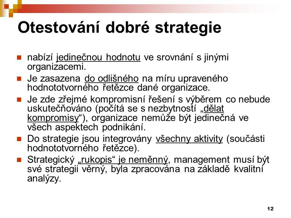 Otestování dobré strategie