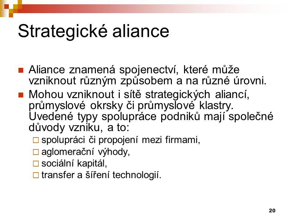 Strategické aliance Aliance znamená spojenectví, které může vzniknout různým způsobem a na různé úrovni.