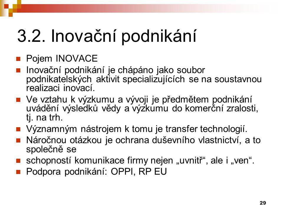3.2. Inovační podnikání Pojem INOVACE