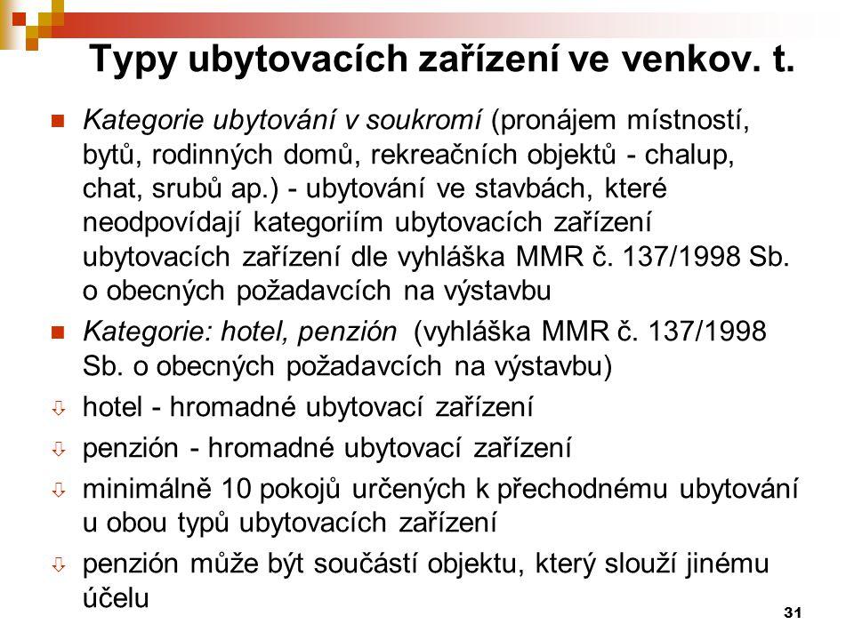 Typy ubytovacích zařízení ve venkov. t.