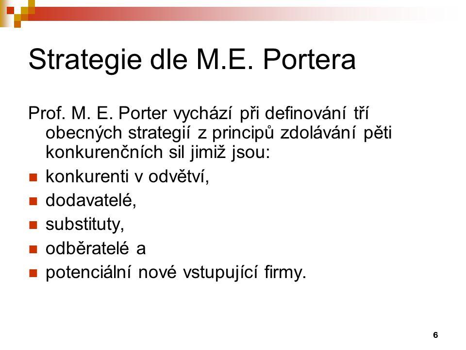 Strategie dle M.E. Portera