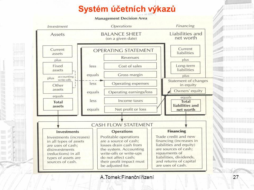 Systém účetních výkazů