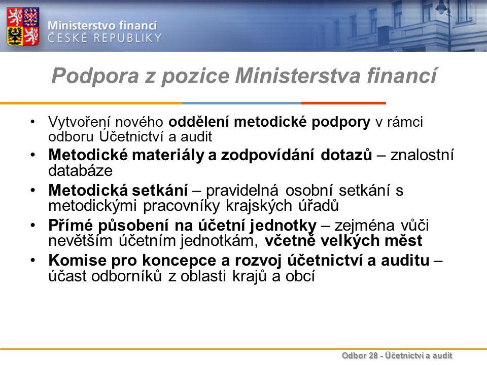 Podpora z pozice Ministerstva financí
