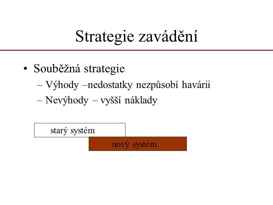 Strategie zavádění Souběžná strategie