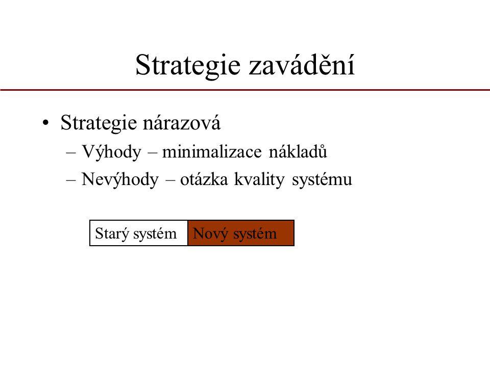 Strategie zavádění Strategie nárazová Výhody – minimalizace nákladů