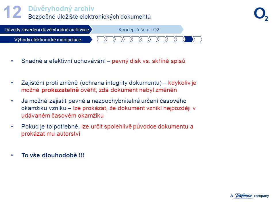 12 Důvěryhodný archív Bezpečné úložiště elektronických dokumentů