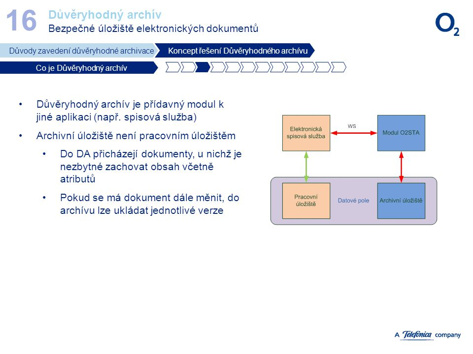 16 Důvěryhodný archív Bezpečné úložiště elektronických dokumentů