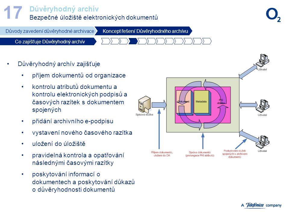 17 Důvěryhodný archív Bezpečné úložiště elektronických dokumentů