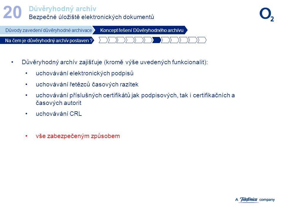20 Důvěryhodný archív Bezpečné úložiště elektronických dokumentů