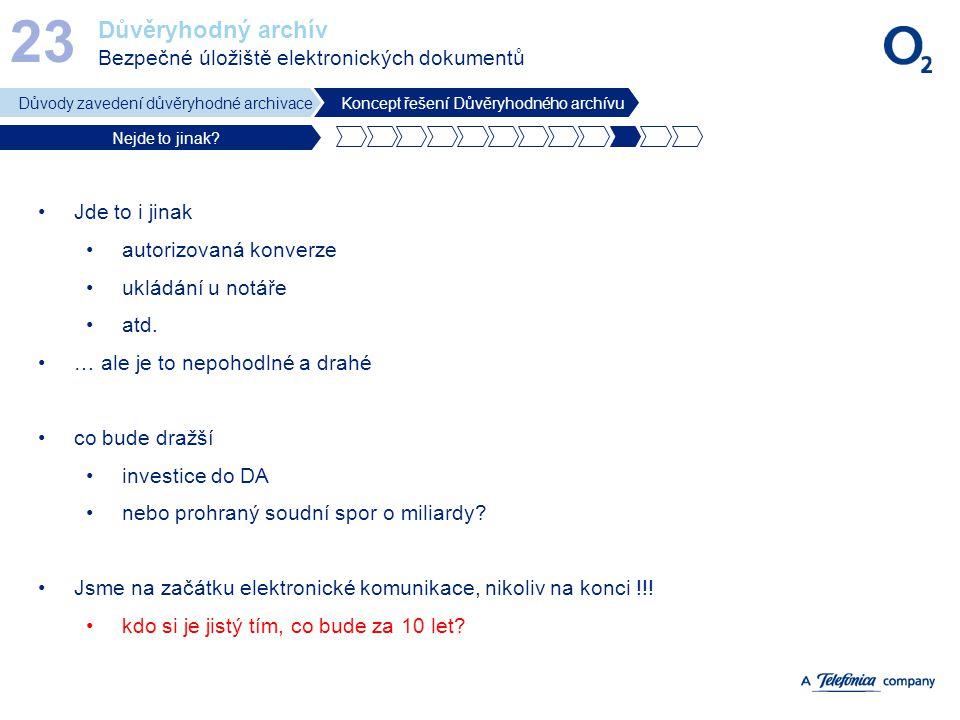 23 Důvěryhodný archív Bezpečné úložiště elektronických dokumentů