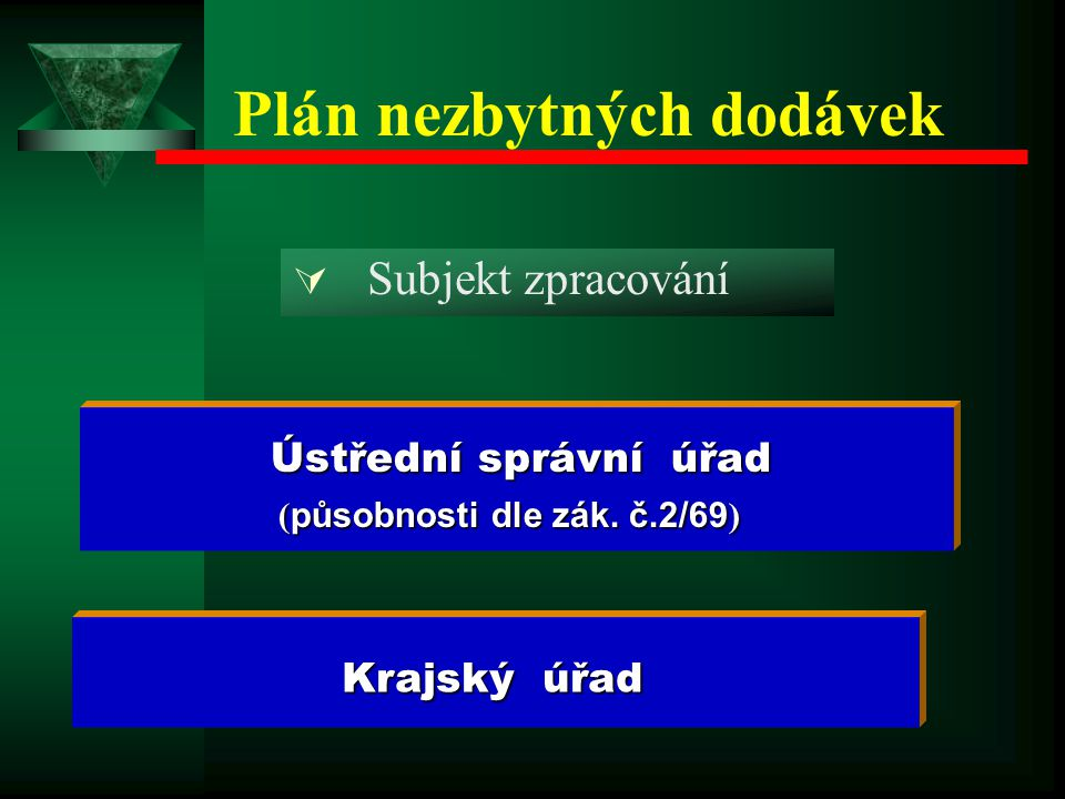 Plán nezbytných dodávek