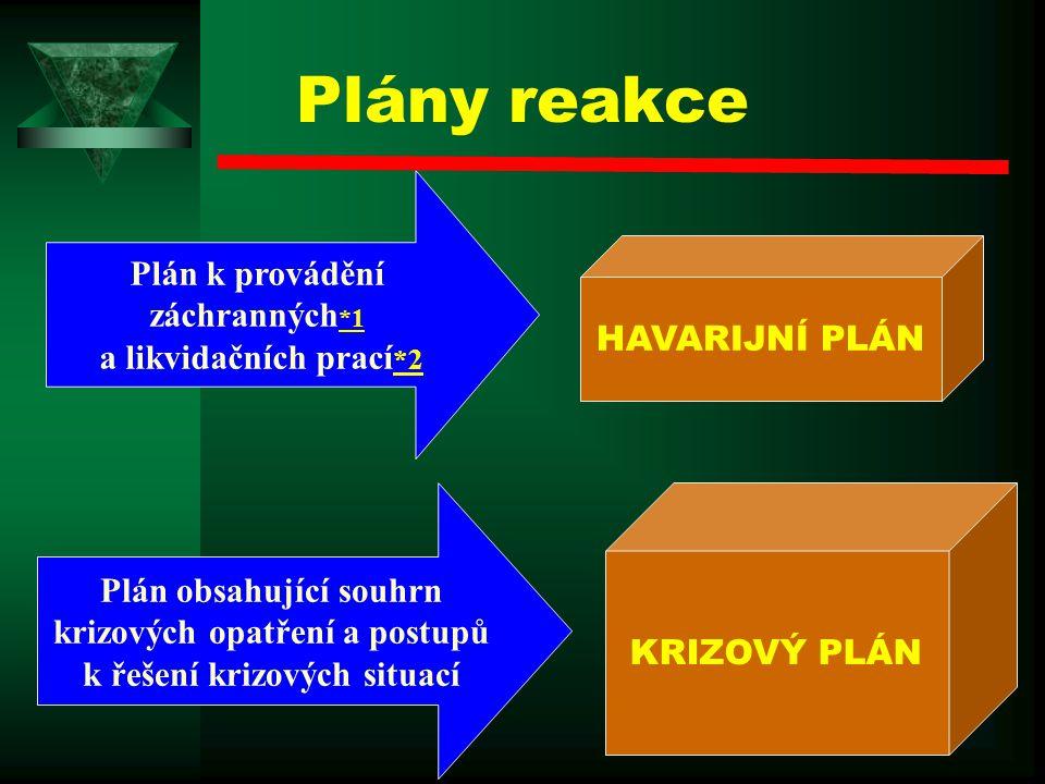 Plány reakce Plán k provádění záchranných*1 a likvidačních prací*2