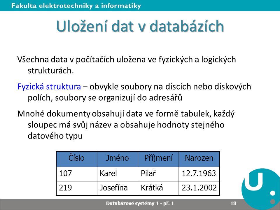 Uložení dat v databázích