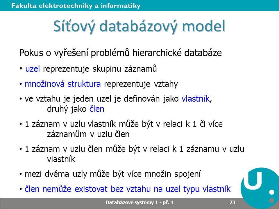 Síťový databázový model