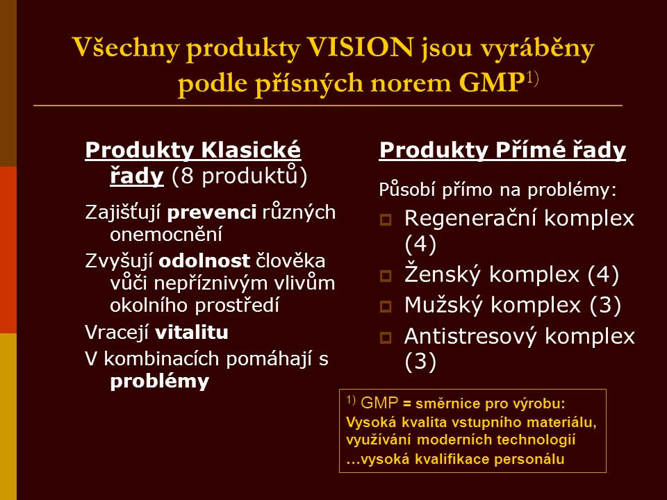 Všechny produkty VISION jsou vyráběny podle přísných norem GMP1)