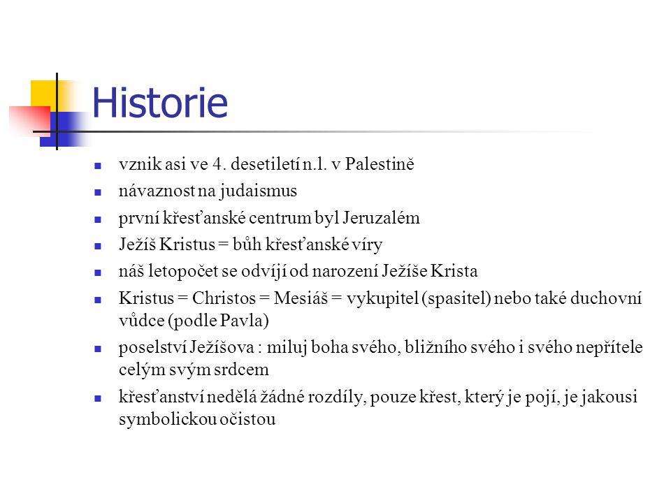 Historie vznik asi ve 4. desetiletí n.l. v Palestině