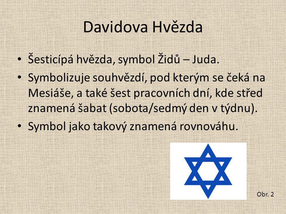 Davidova Hvězda Šesticípá hvězda, symbol Židů – Juda.