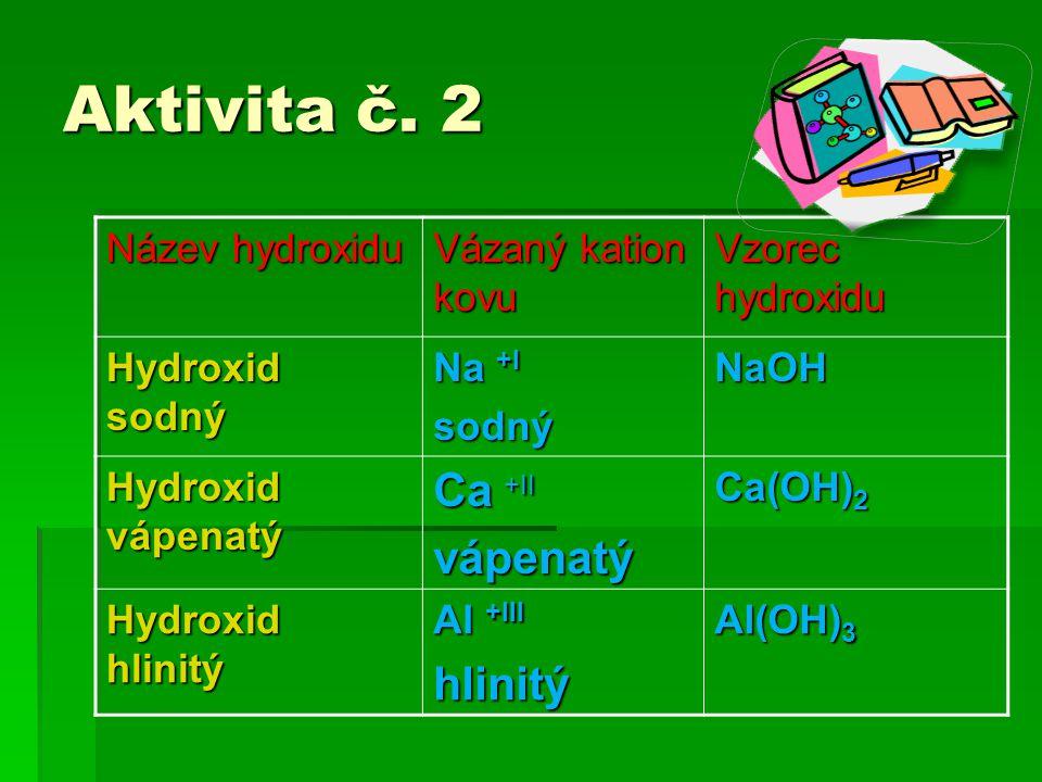 Aktivita č. 2 Ca +II vápenatý hlinitý Název hydroxidu