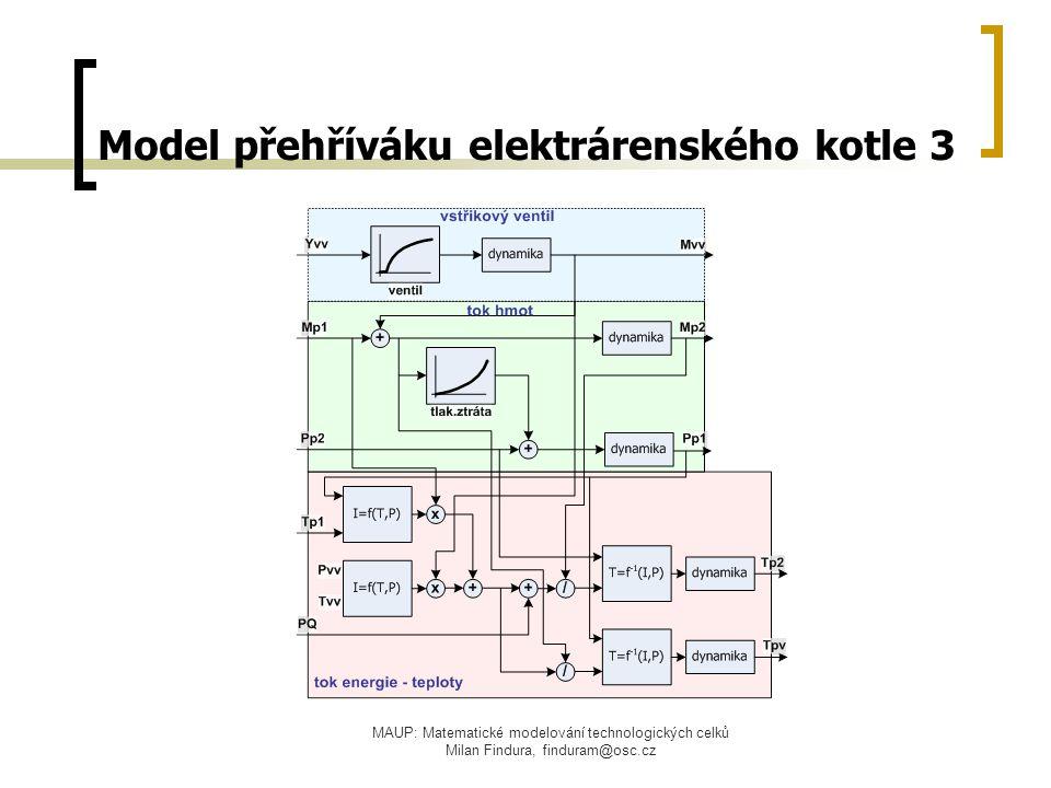 Model přehříváku elektrárenského kotle 3