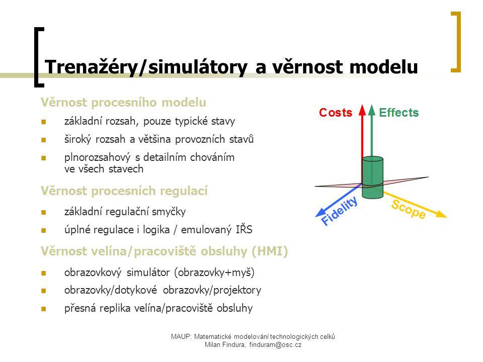 Trenažéry/simulátory a věrnost modelu