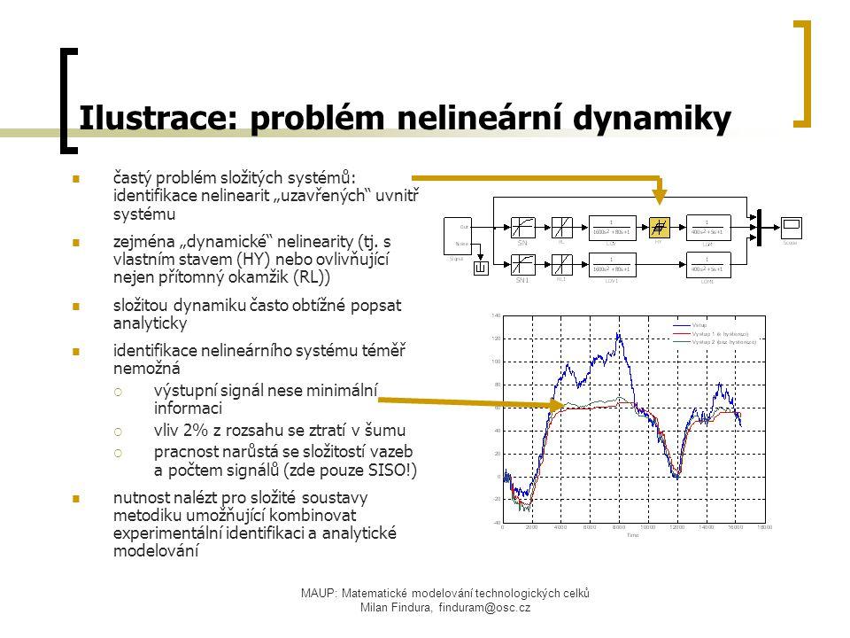 Ilustrace: problém nelineární dynamiky
