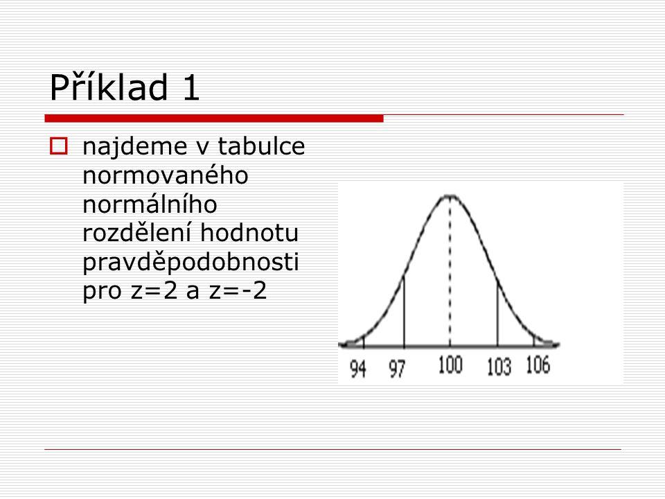 Příklad 1 najdeme v tabulce normovaného normálního rozdělení hodnotu pravděpodobnosti pro z=2 a z=-2.