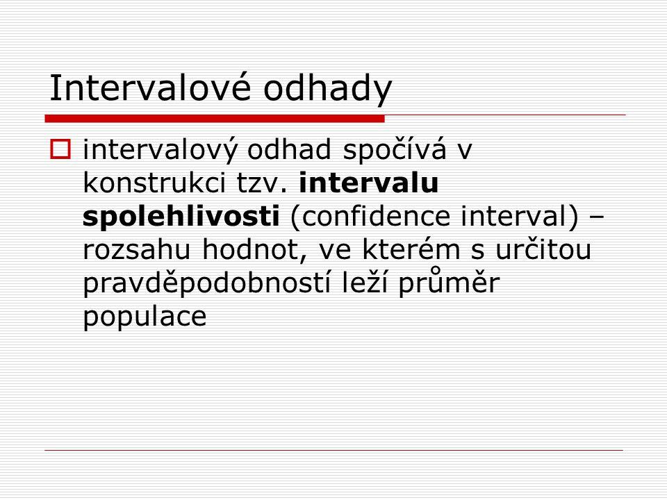 Intervalové odhady