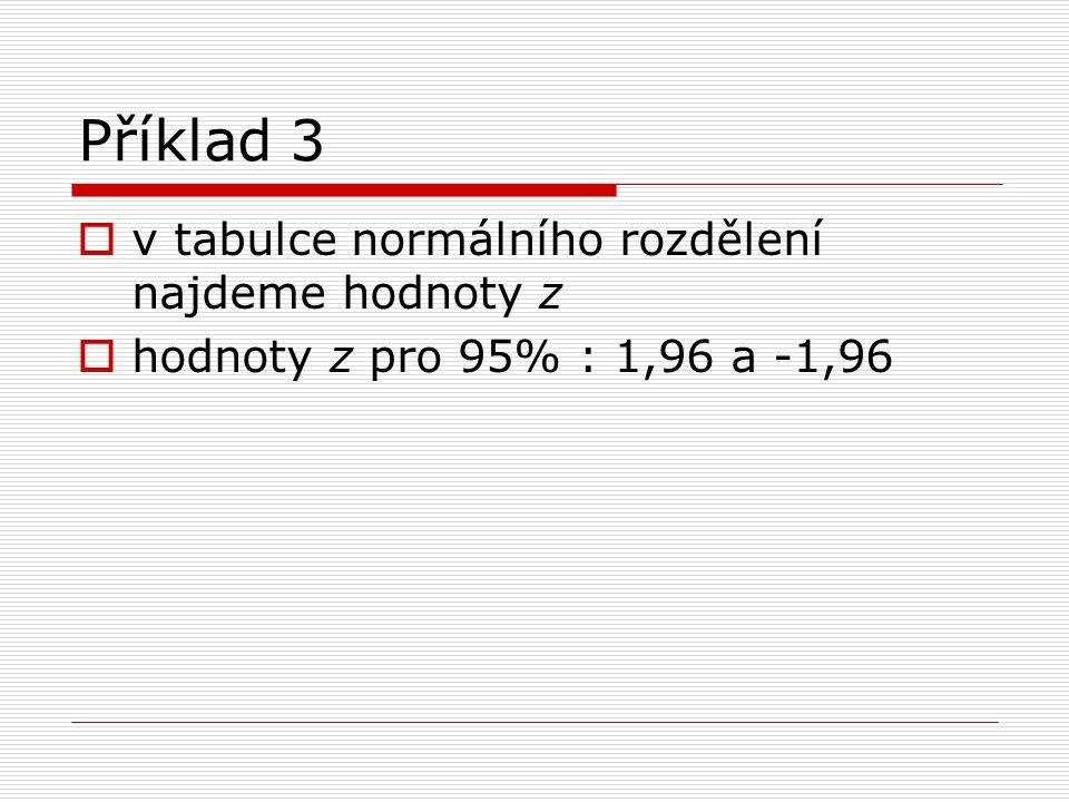 Příklad 3 v tabulce normálního rozdělení najdeme hodnoty z