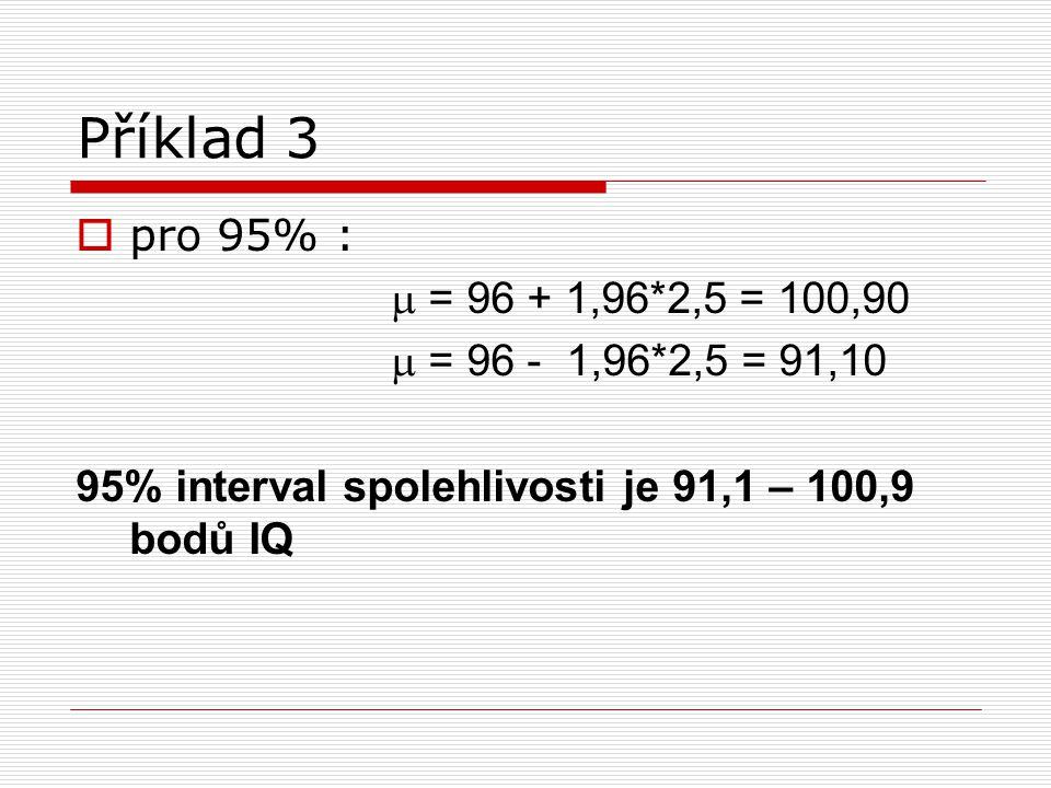 Příklad 3 pro 95% : m = 96 + 1,96*2,5 = 100,90. m = 96 - 1,96*2,5 = 91,10.