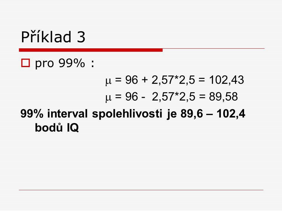 Příklad 3 pro 99% : m = 96 + 2,57*2,5 = 102,43. m = 96 - 2,57*2,5 = 89,58.