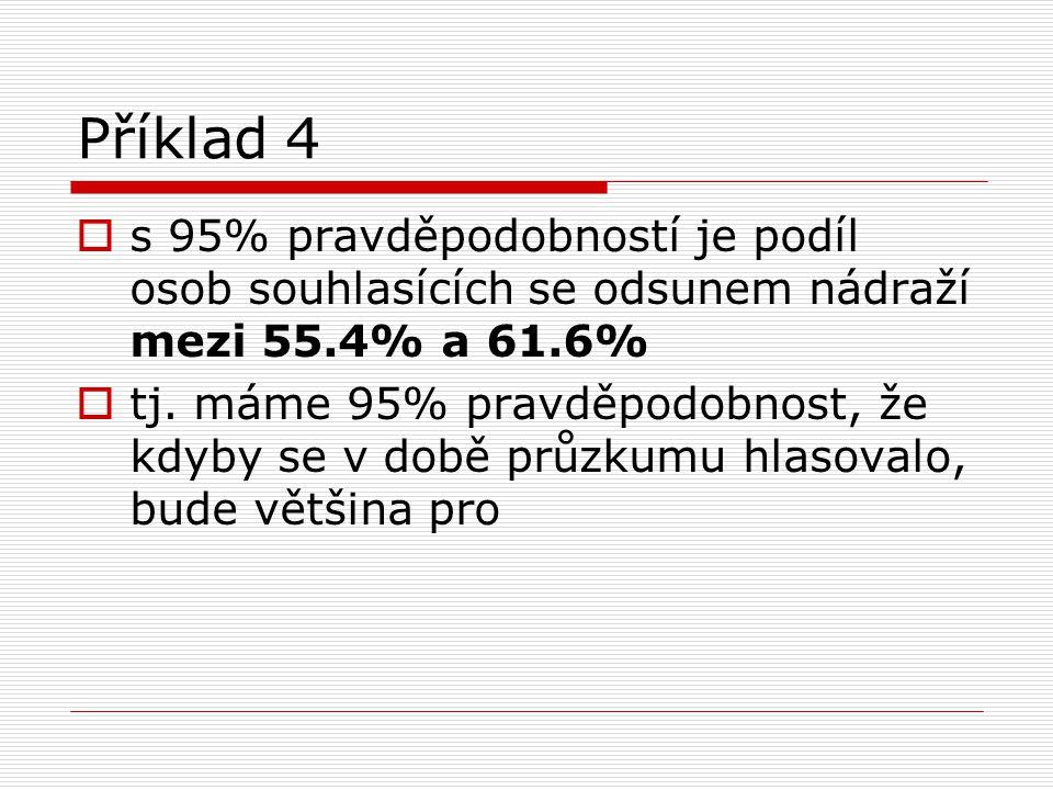 Příklad 4 s 95% pravděpodobností je podíl osob souhlasících se odsunem nádraží mezi 55.4% a 61.6%