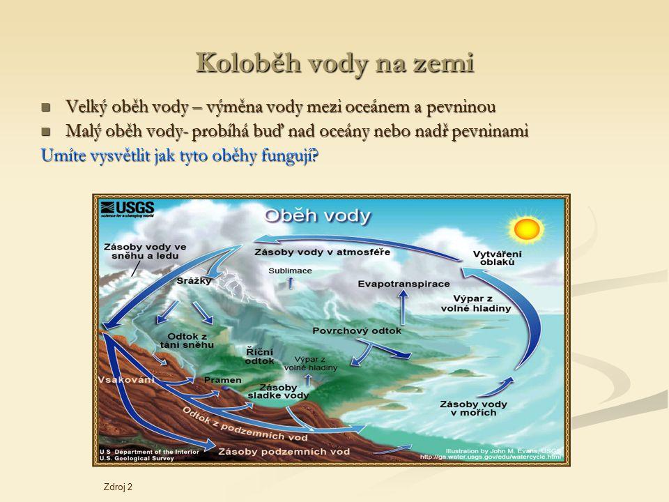 Koloběh vody na zemi Velký oběh vody – výměna vody mezi oceánem a pevninou. Malý oběh vody- probíhá buď nad oceány nebo nadř pevninami.