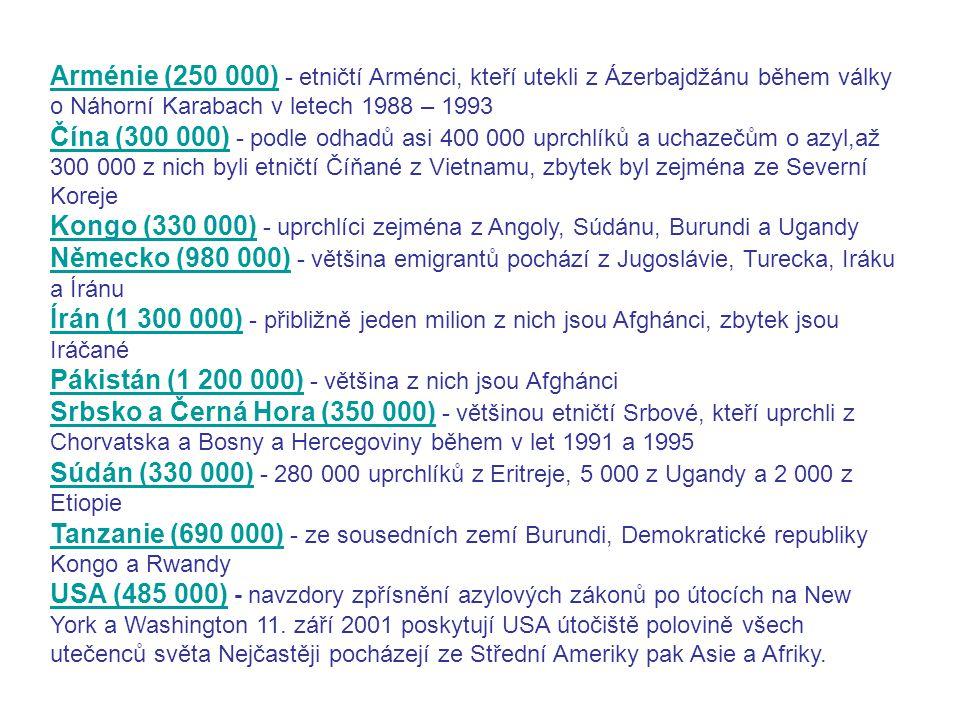 Arménie (250 000) - etničtí Arménci, kteří utekli z Ázerbajdžánu během války o Náhorní Karabach v letech 1988 – 1993