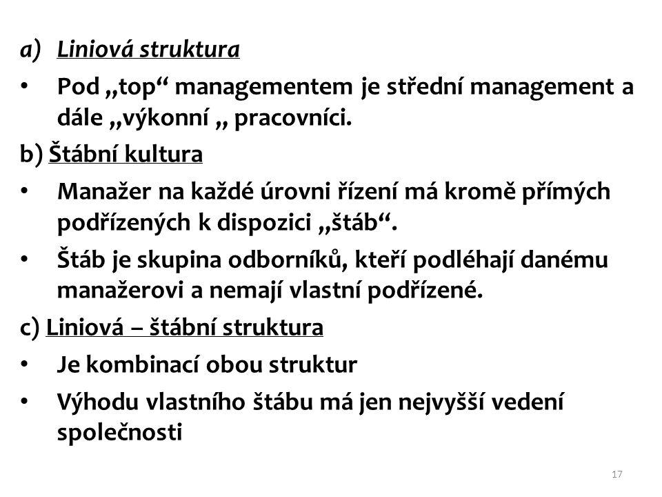 """Liniová struktura Pod """"top managementem je střední management a dále """"výkonní """" pracovníci. b) Štábní kultura."""