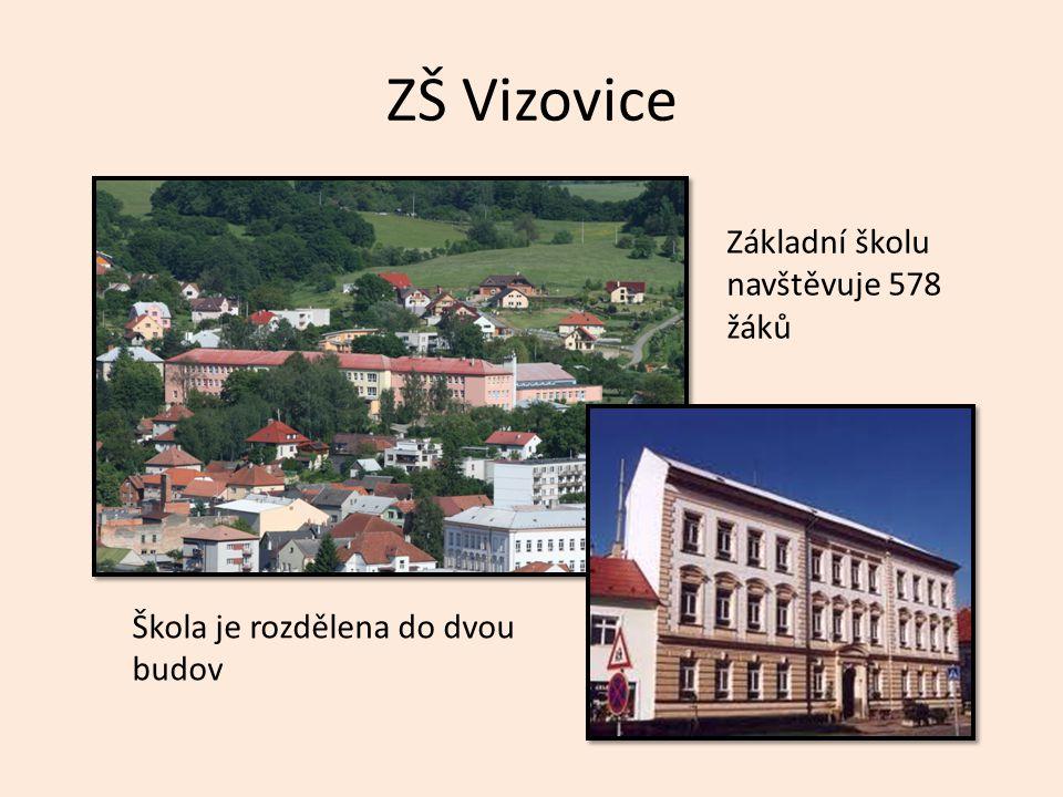ZŠ Vizovice Základní školu navštěvuje 578 žáků