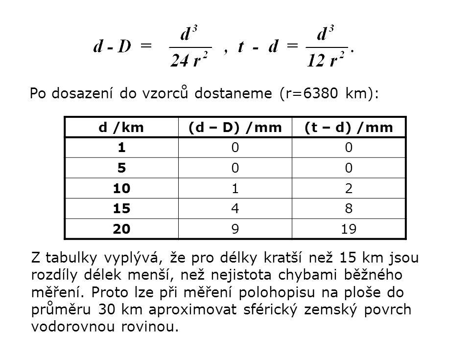 Po dosazení do vzorců dostaneme (r=6380 km):