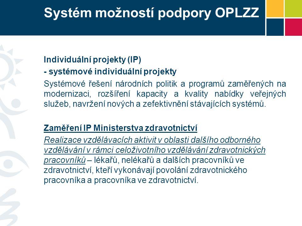 Systém možností podpory OPLZZ