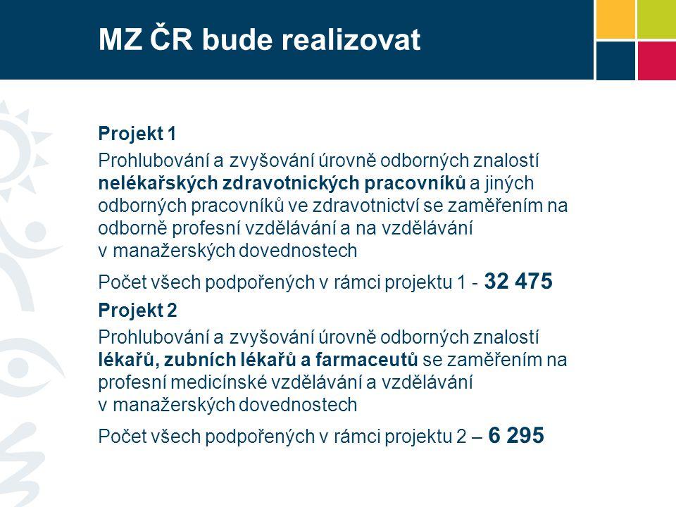 MZ ČR bude realizovat Projekt 1