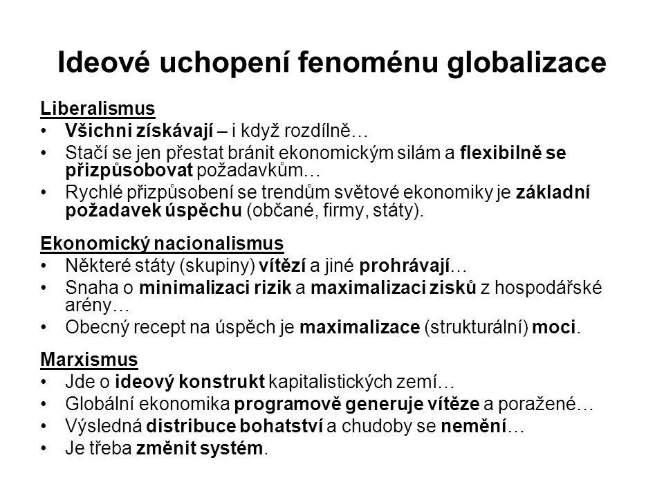 Ideové uchopení fenoménu globalizace