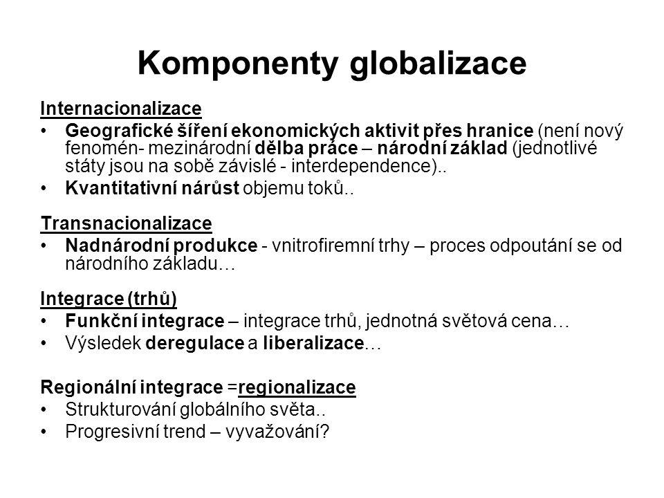 Komponenty globalizace