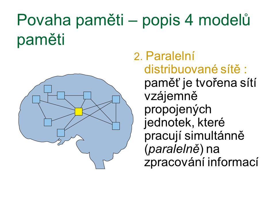 Povaha paměti – popis 4 modelů paměti