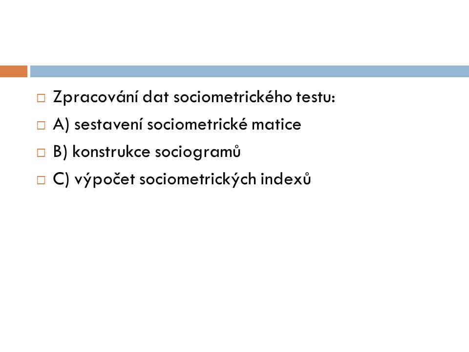 Zpracování dat sociometrického testu: