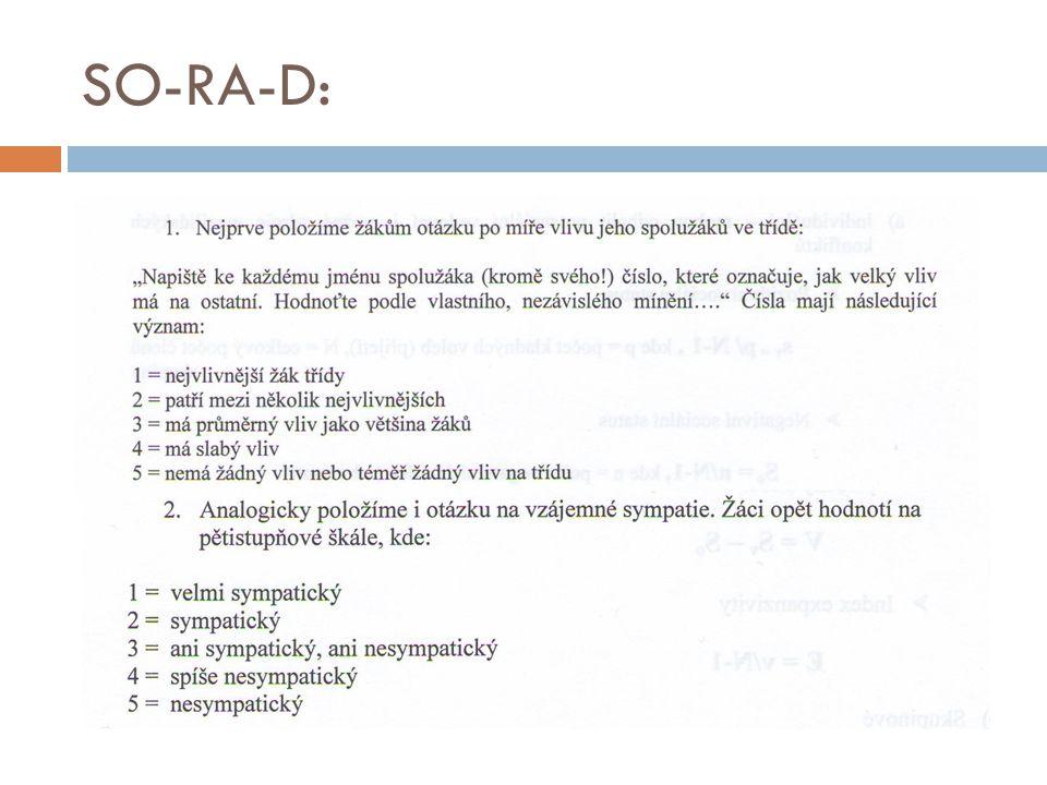 SO-RA-D: