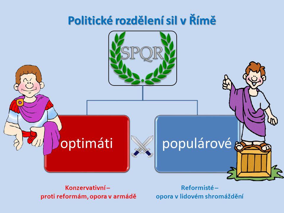 optimáti populárové Politické rozdělení sil v Římě Konzervativní –