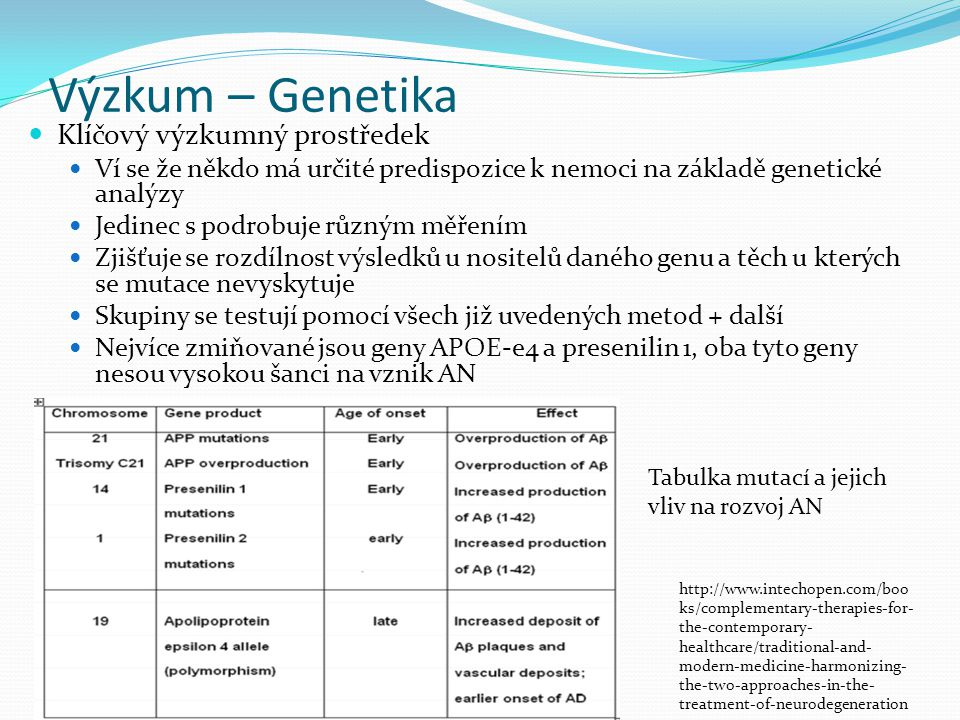 Výzkum – Genetika Klíčový výzkumný prostředek