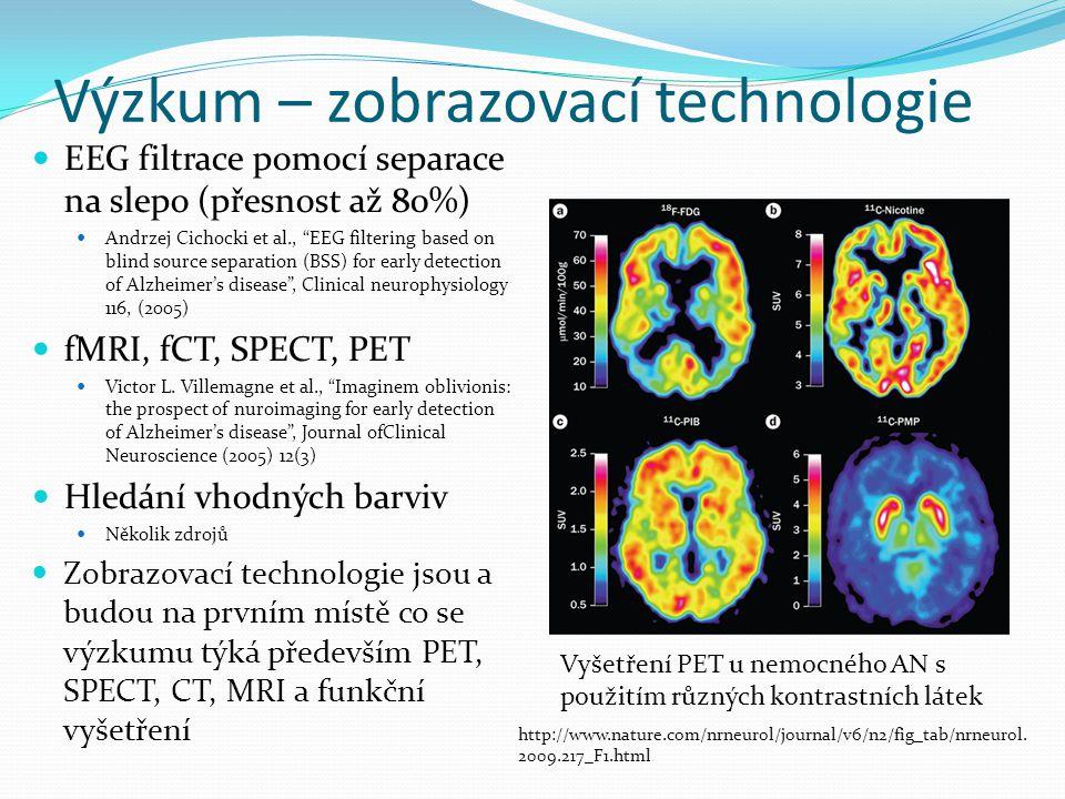 Výzkum – zobrazovací technologie