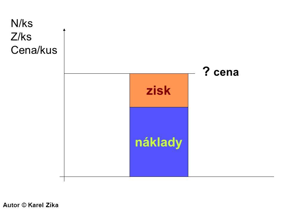 N/ks Z/ks Cena/kus cena zisk náklady Autor © Karel Zíka
