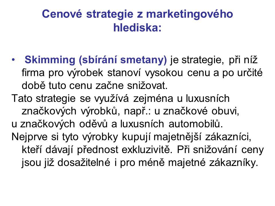 Cenové strategie z marketingového hlediska: