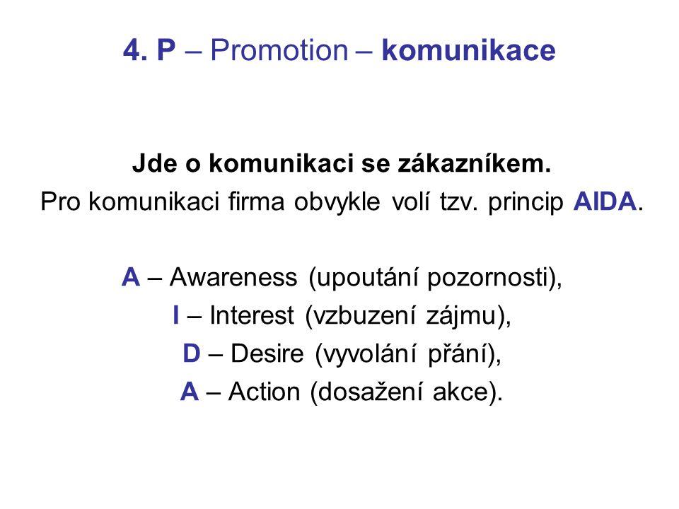 4. P – Promotion – komunikace