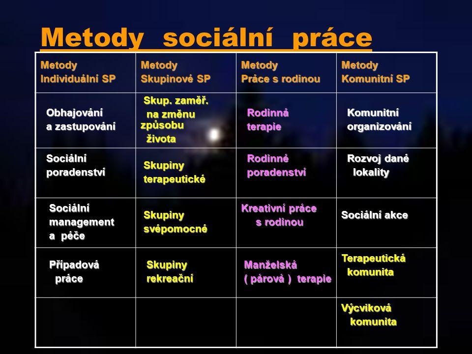 Metody sociální práce Metody Individuální SP Skupinové SP